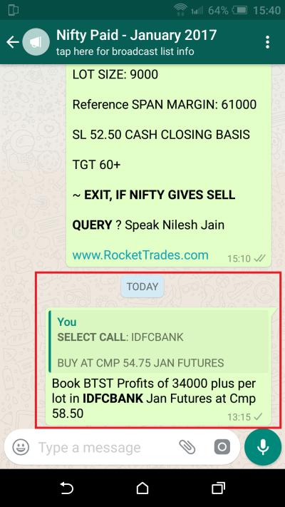 IDFCBANK Profit Booking