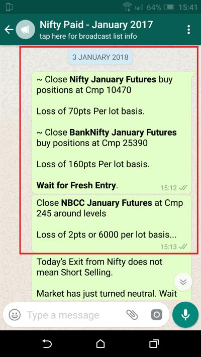 Nifty NBCC Exit