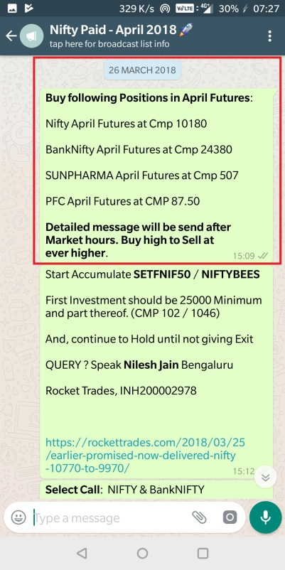 NIFTY Futures ENTRY 26 March