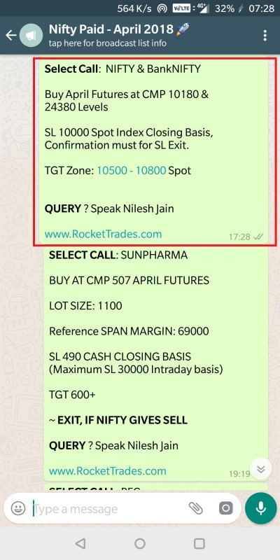 NIFTY Entry, StopLoss, Target Detailed Message After Market Hours