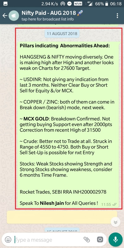 Nifty (MCX) - 11 August 2018