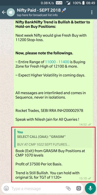 GRASIM EXIT PROFIT BOOKING MESSAGE
