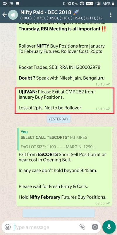 UJJIVAN - EXIT LOSS BOOKED