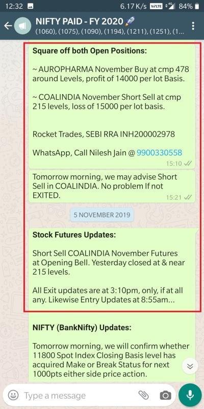 NSE STOCK FUTURES - AUROPHARMA EXIT