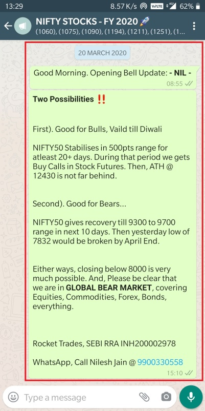 Expected NIFTY TARGET 8000 mentioned on Afternoon of Friday, 20 MARCH 2020